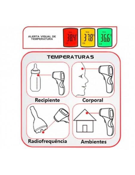 TERMOMETRO DIGITAL INFRAVERMELHOS FEBRE ELETRODOMÉSTICOS
